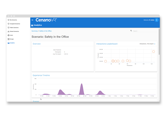 CenarioVR Analytics Screen