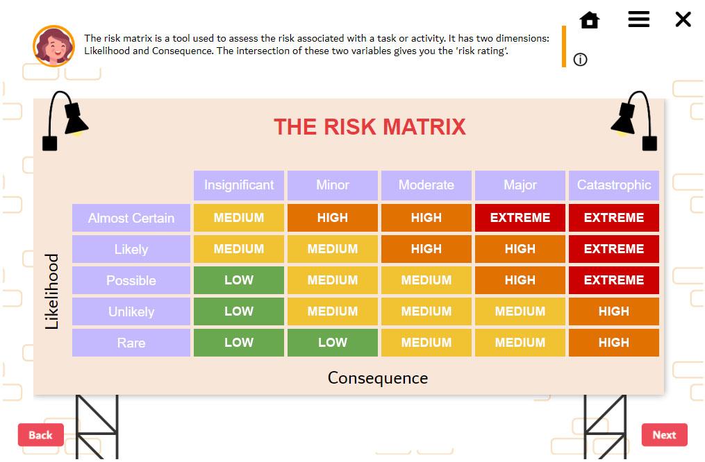 ITC Bank - Risk Matrix Screen